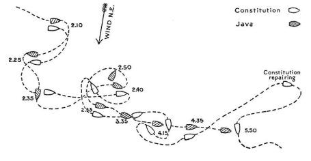 A diagram of the battle between USS Constitution and HMS Java