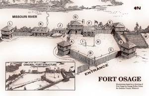 War 1812 Fort_Osage_Map