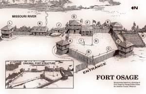 War 1812 Fort_Osage_Map